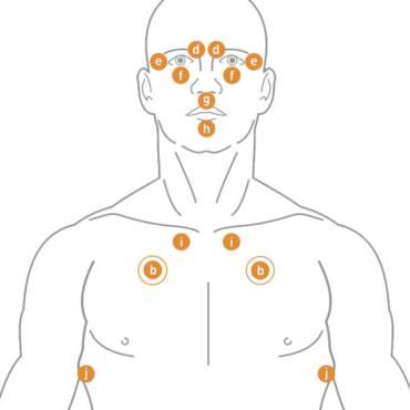 EFT-punkter-på-kroppen.jpg